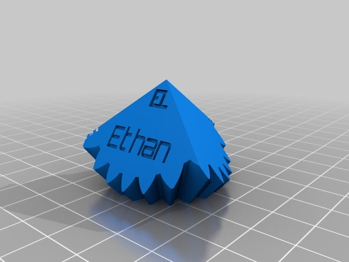 my customized cube gears