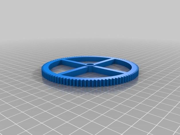 my customized modulus gea