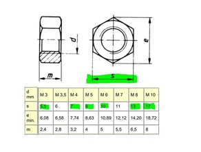 nut test pattern m3 m4 m5 m6 m8 m10 3d printing tests m10 nut m3 nut m4 nut m5 nut m6 nut m8 nut
