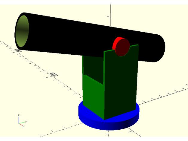 parametric dobsonian mode